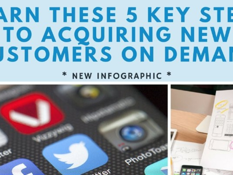 5 Key Steps to Acquiring New Customers On Demand