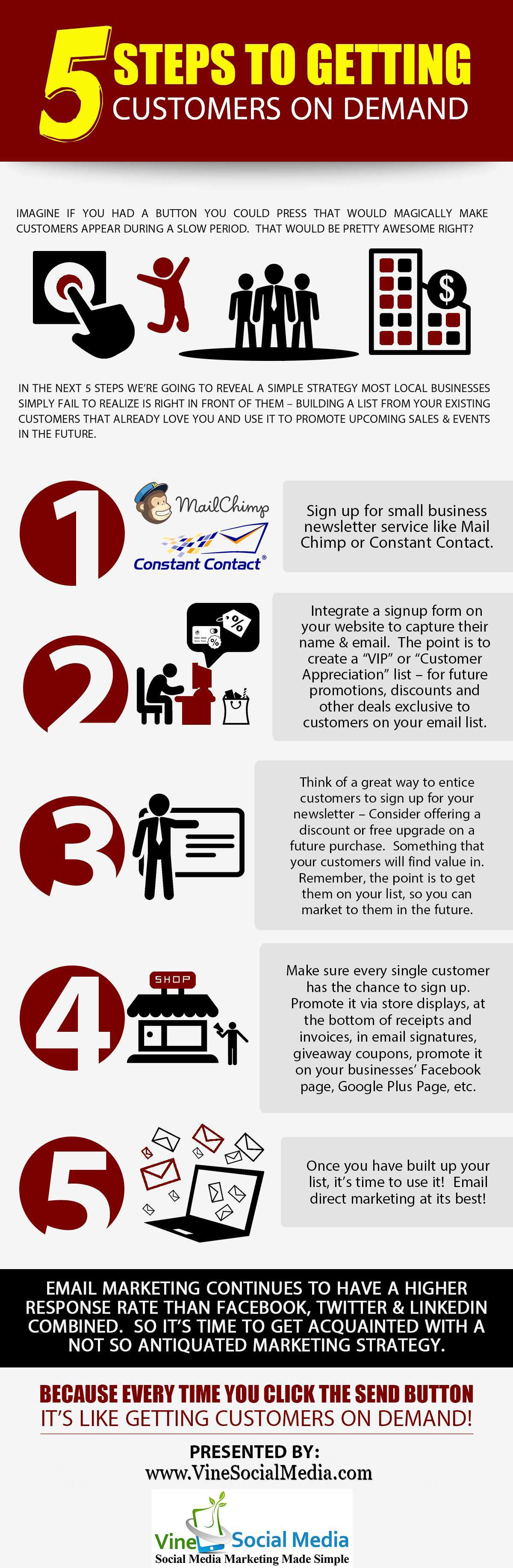 Infographic - 5 Key Steps to Acquiring New Customers On Demand